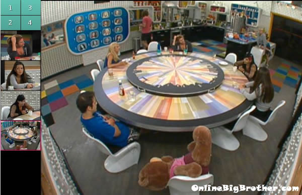 Big-Brother-14-live-feeds-july-28-1143am