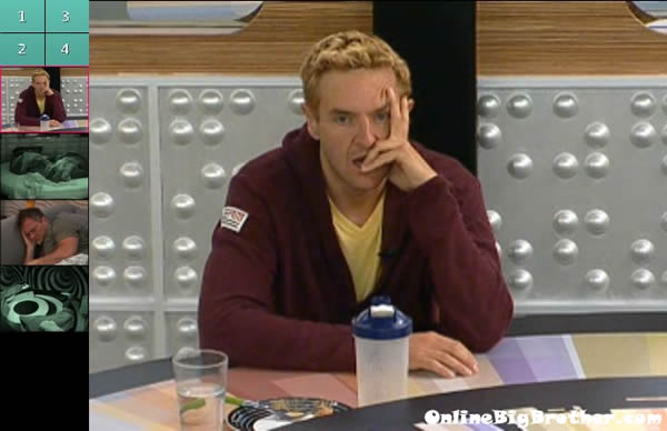 Big-Brother-14-live-feeds-july-28-809am