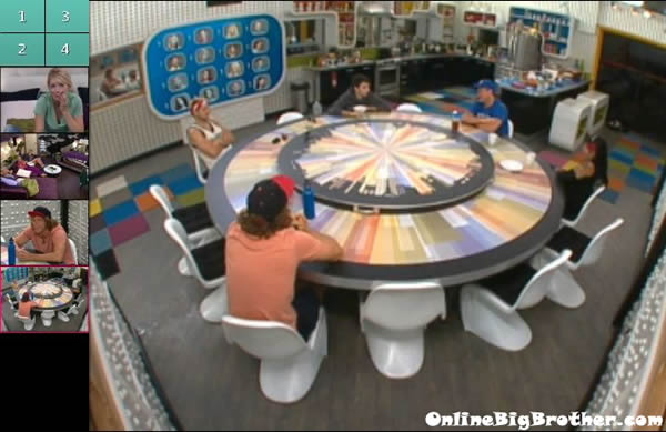 Big-brother-live-feeds-july-30-105pm