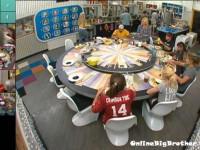 Big-Brother-14-live-feeds-august-4-736pm
