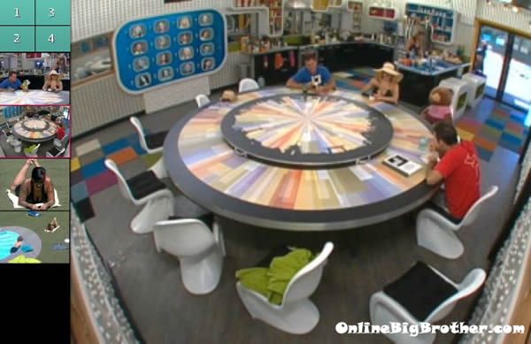 Big-Brother-14-live-feeds-august-6-250pm