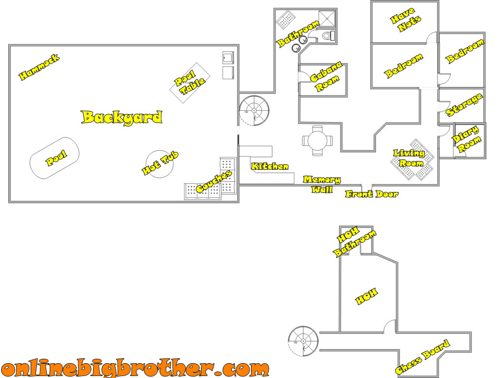 Big brother australia house layout