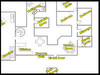 Big brother layout of the house