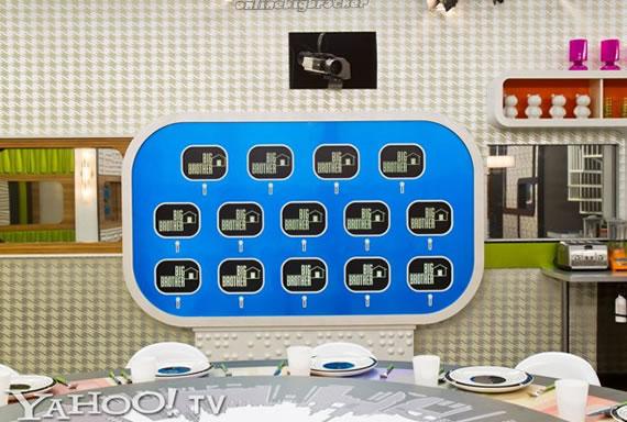 Big Brother 14 Memory Wall