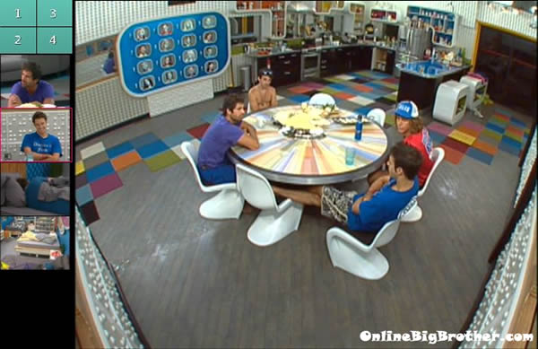 Big-Brother-14-live-feeds-august-24-1256pm