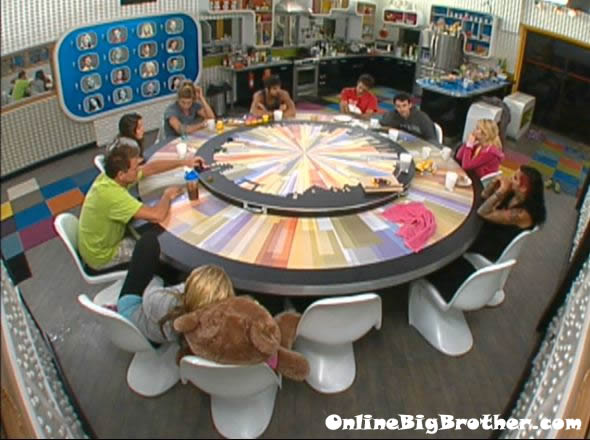Big-Brother-14-live-feeds-august-3-1230am