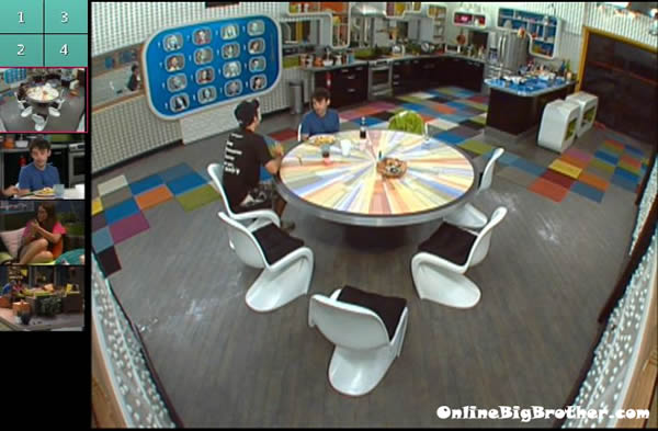 Big-Brother-14-live-feeds-september-5-813pm
