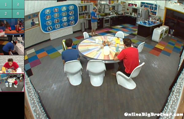 Big-Brother-14-live-feeds-september-6-2012-126pm