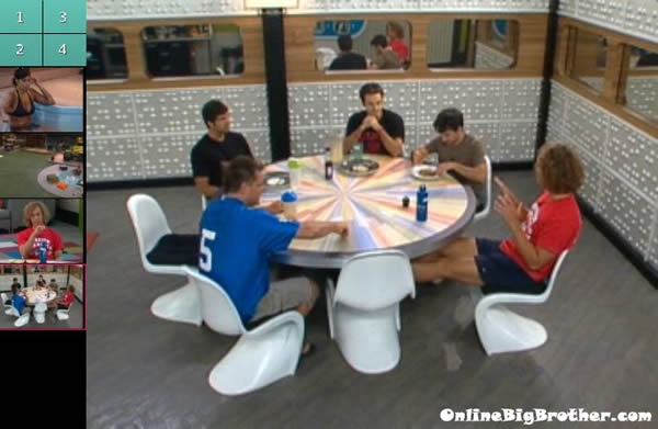 Big-Brother-14-live-feeds-september-822pm