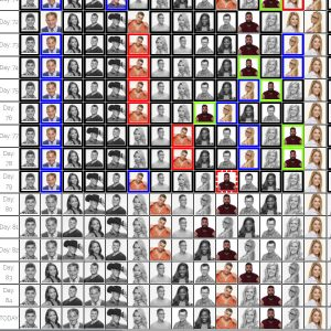 Big Brother 19 ranking