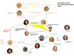 bb22 cast connection chart.jpg