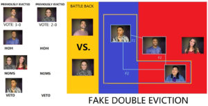 bbcan9 fake DOUBLE EVICTION.jpg